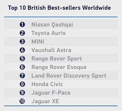 December_best sellers